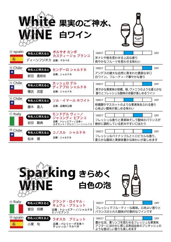 白ワインシャンパン飲み放題
