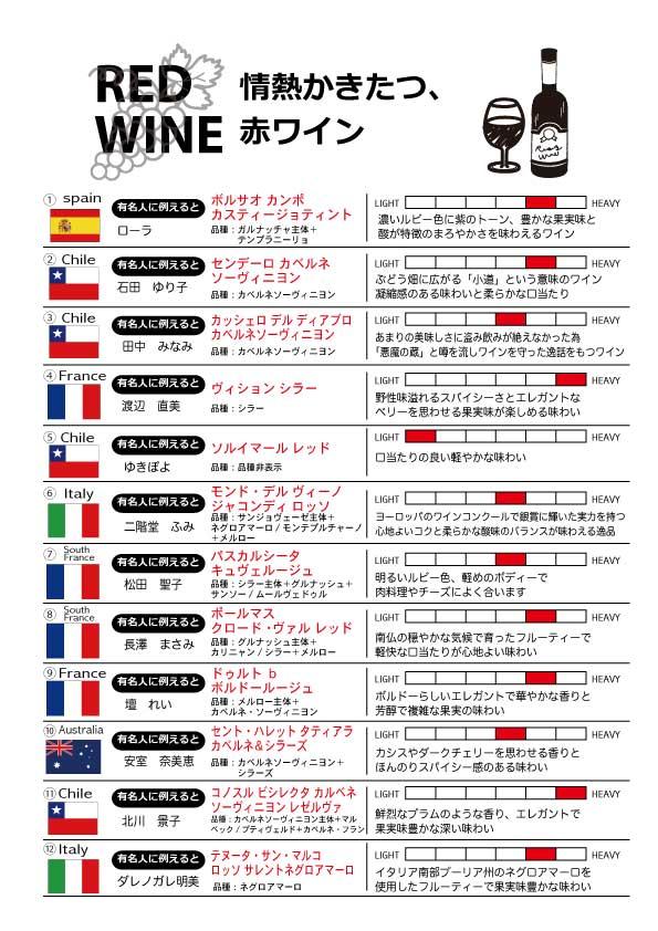 ボトル赤ワイン飲み放題